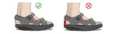 MBT Sandal Fit Diagram